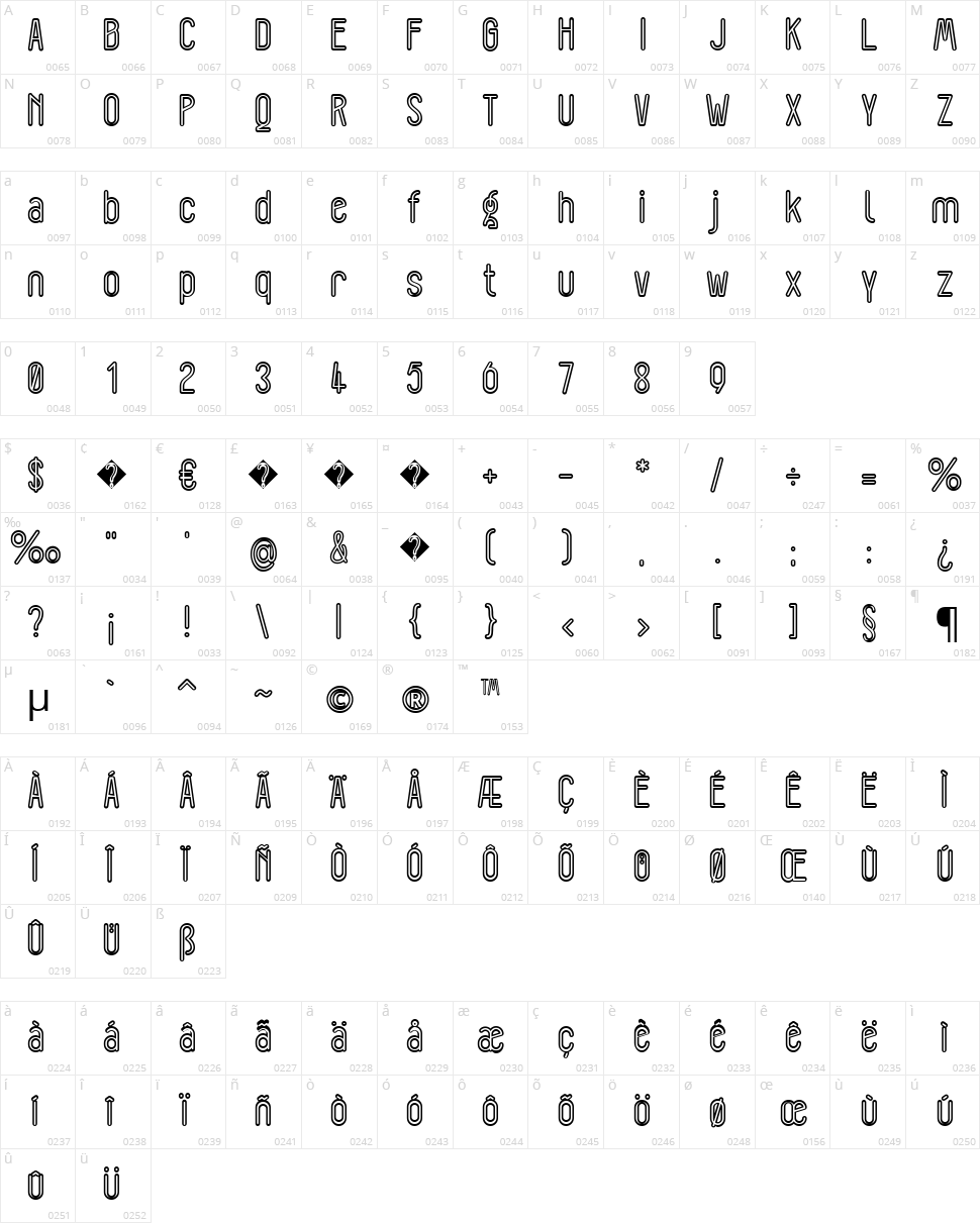 Lorem Ipsum Character Map