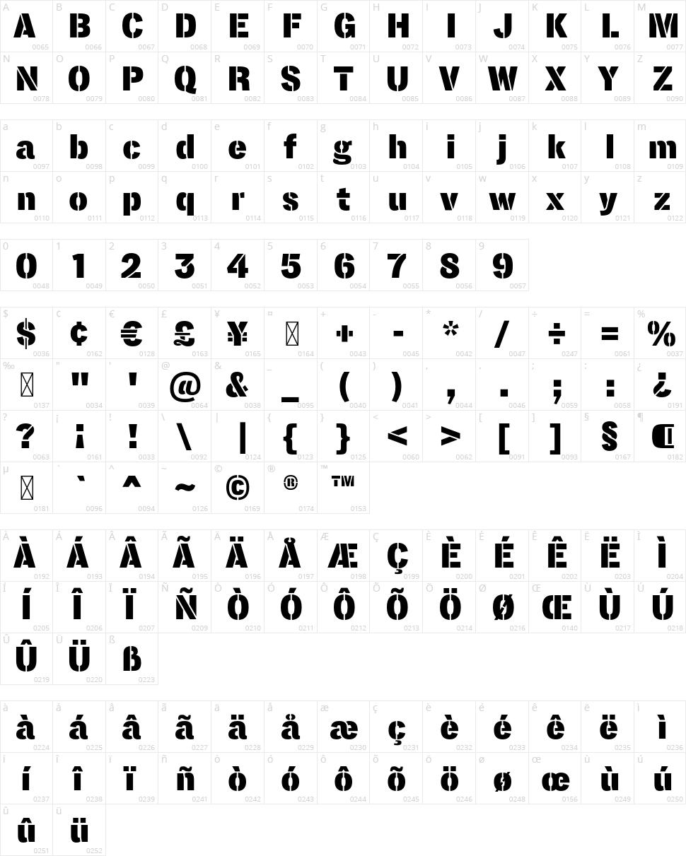 Lorimer No2 Stencil Character Map