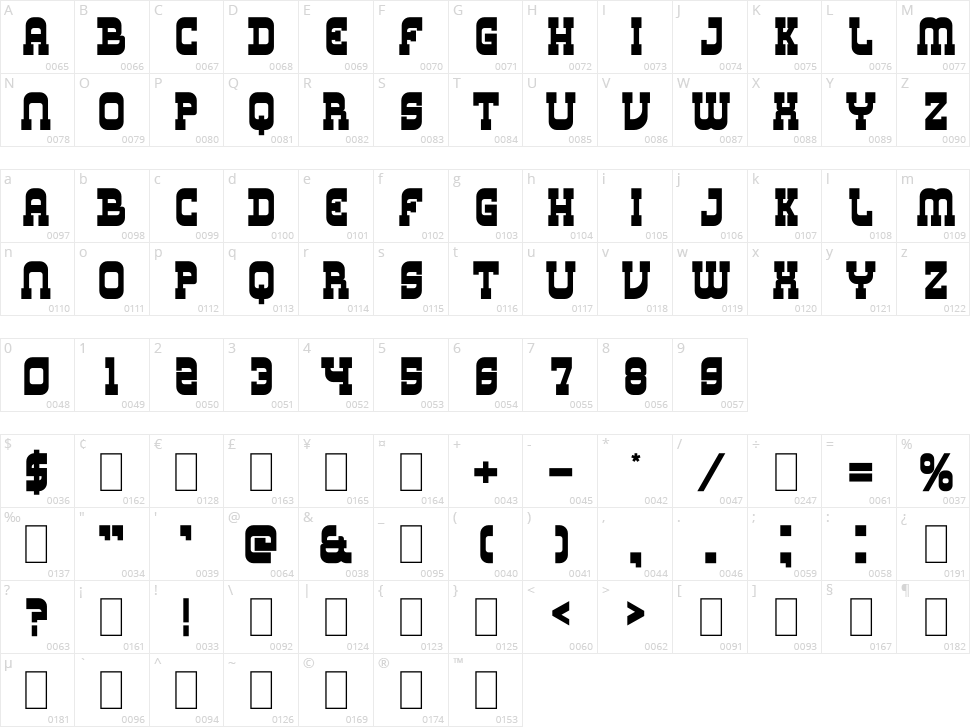 Los Banditos Serif Character Map