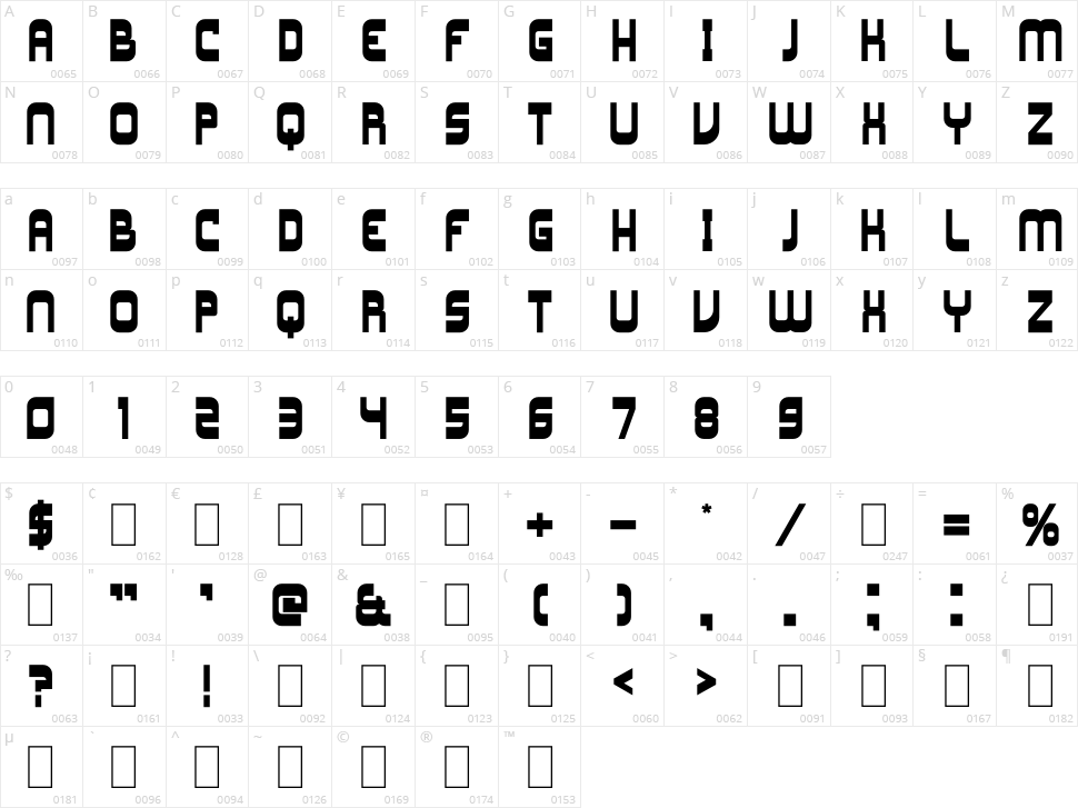 Los Banditos Character Map