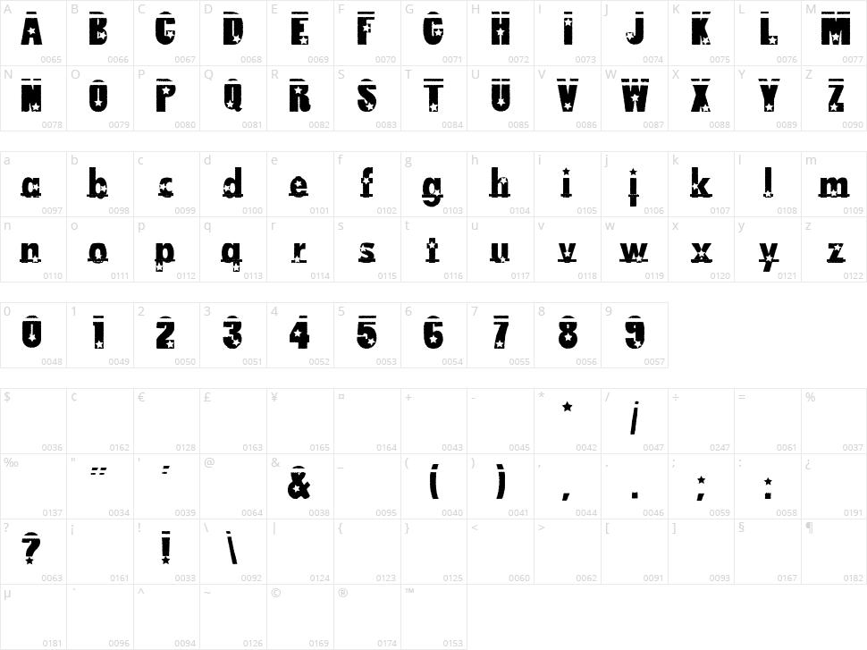 Loserboi Allstar Character Map