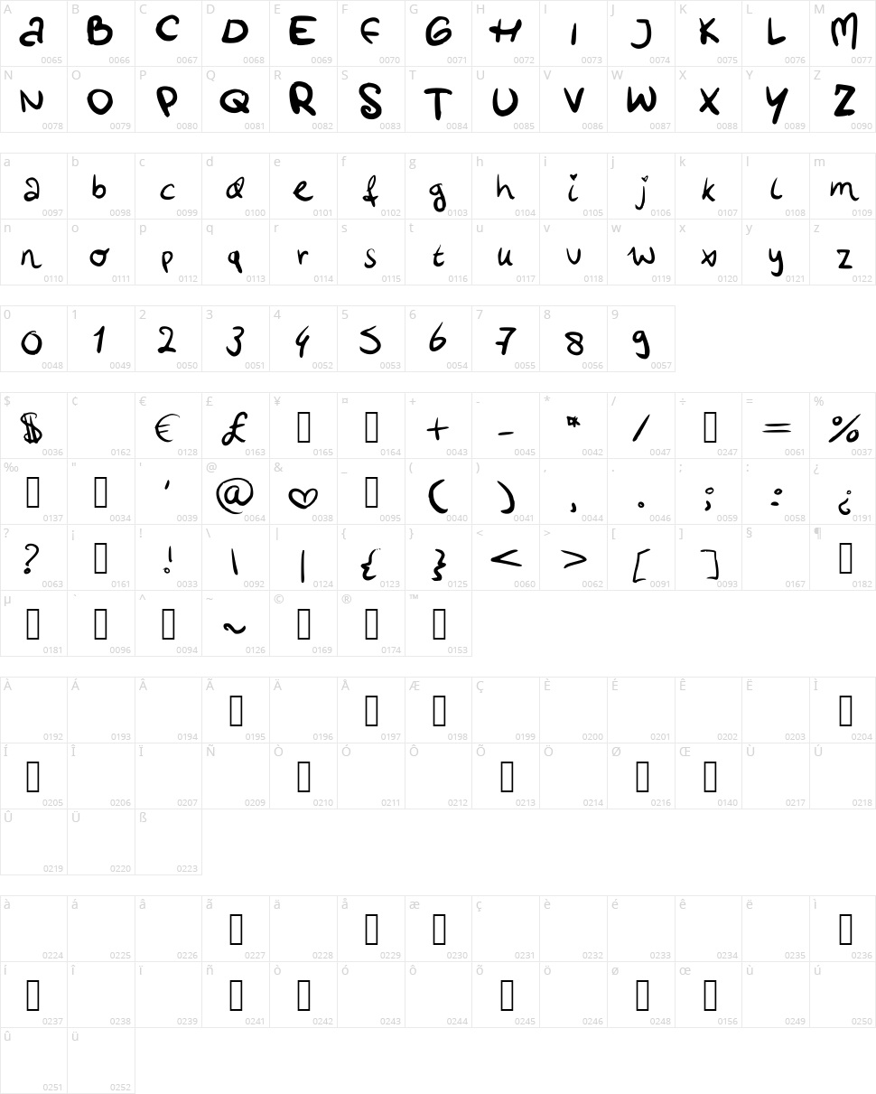 Lottes Handwriting Character Map