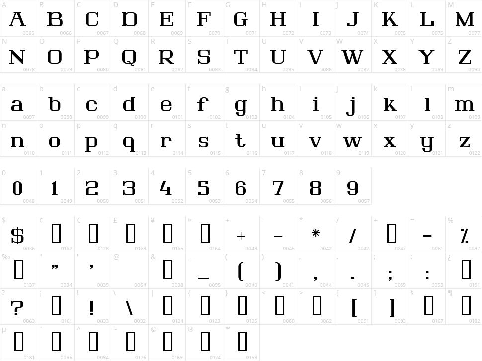 Lousitania Character Map