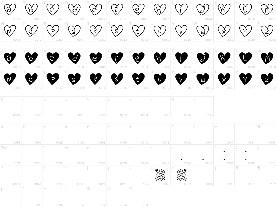 Love You TFB Character Map
