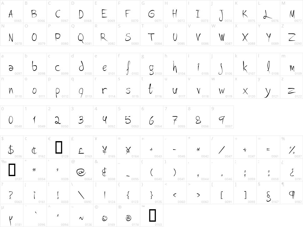 Lovitz Character Map