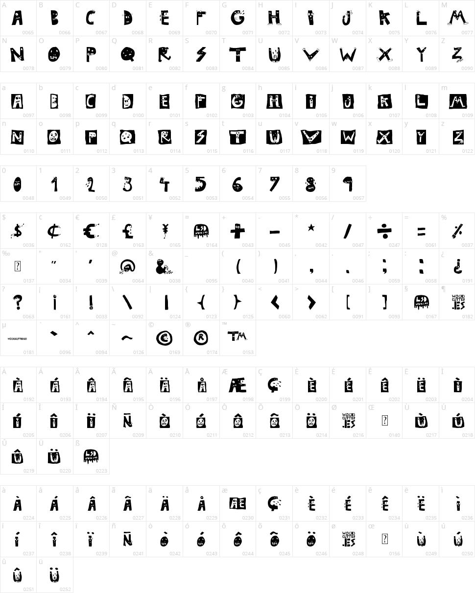 LSD Junior Character Map