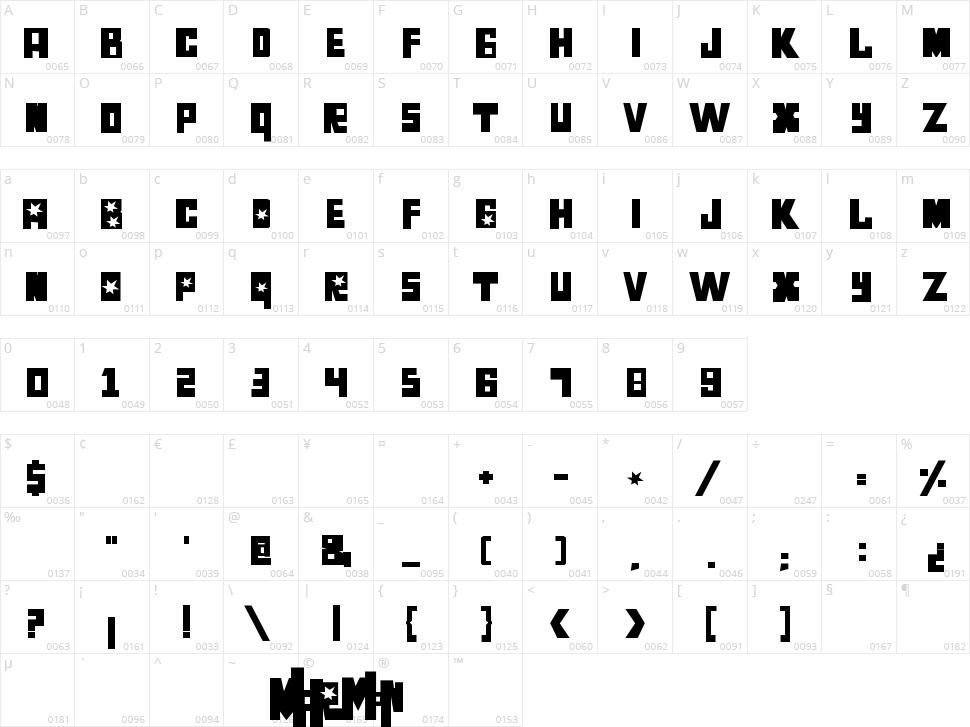 Luchitas Character Map