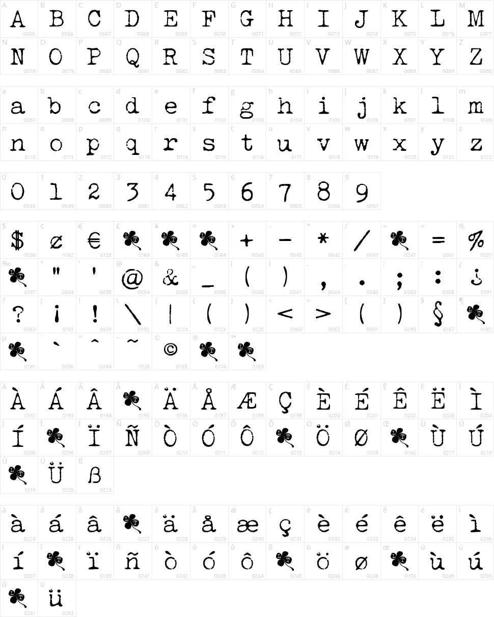 Lucky Typewriter Character Map