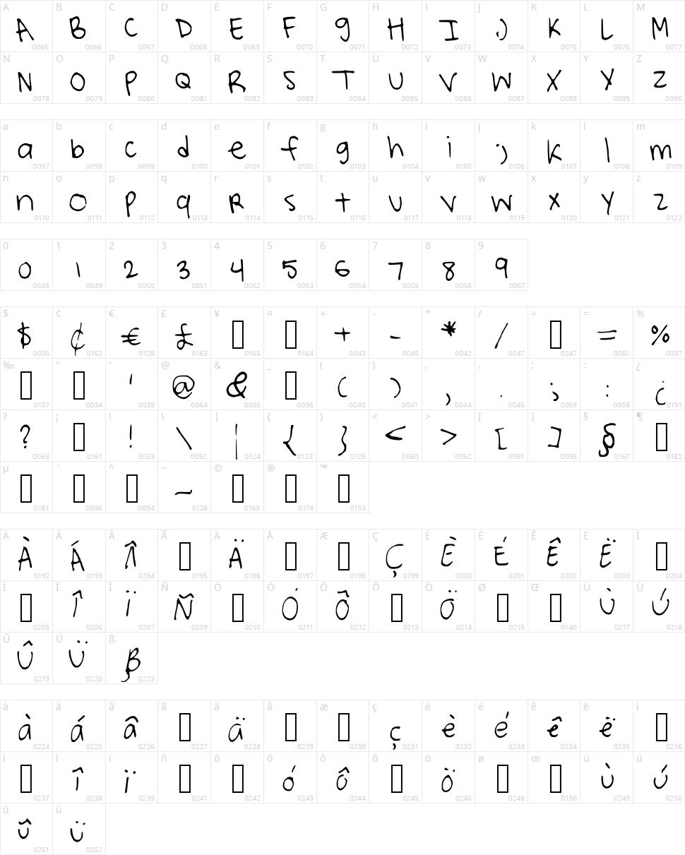 Lucys Scribblings Character Map