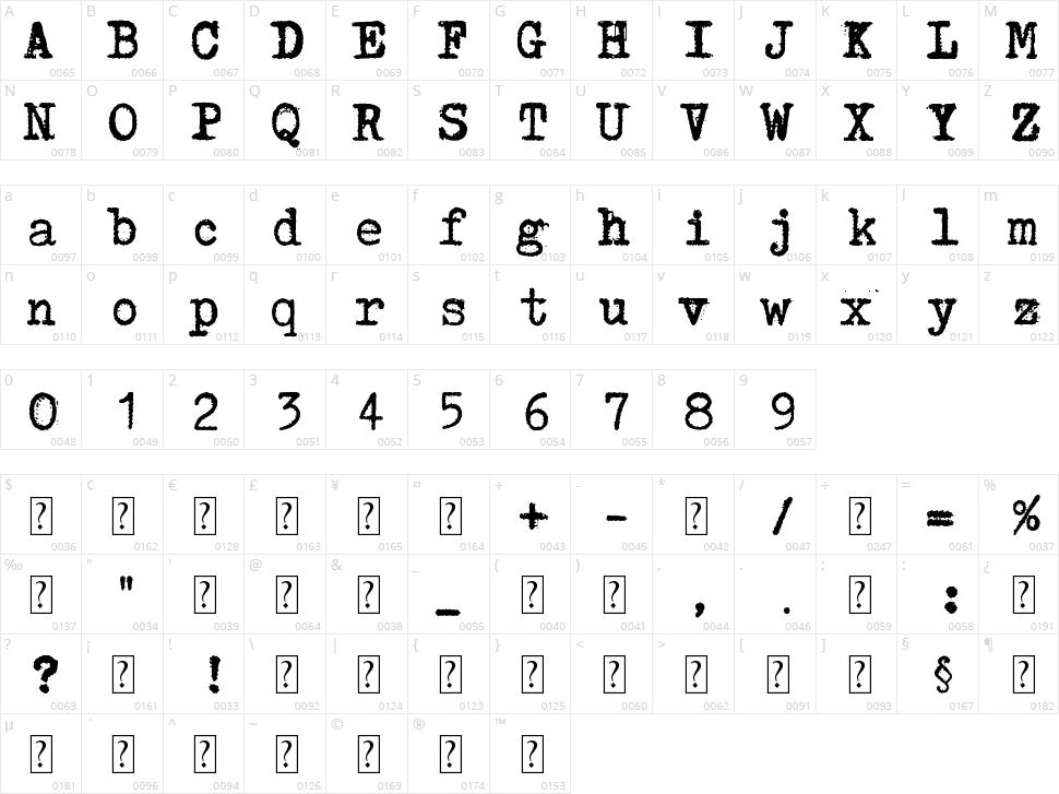 Lucznik 1303 Character Map