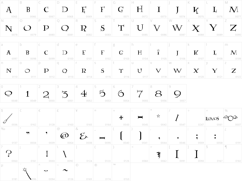 Lumos Character Map