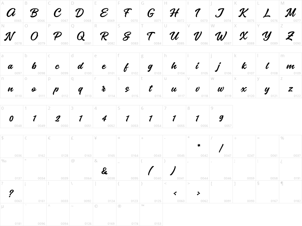 Lumpia Brush Character Map