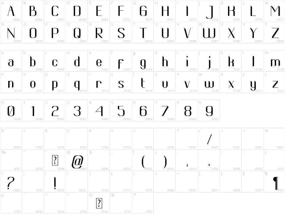Luvenia Character Map
