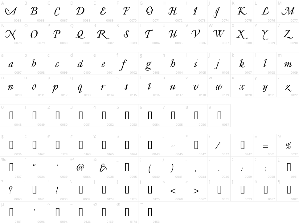 Lyonesse Character Map