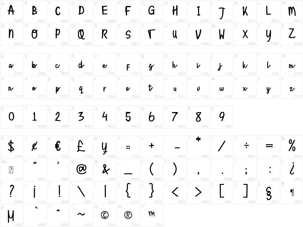 Lyonetta Handwriting Character Map