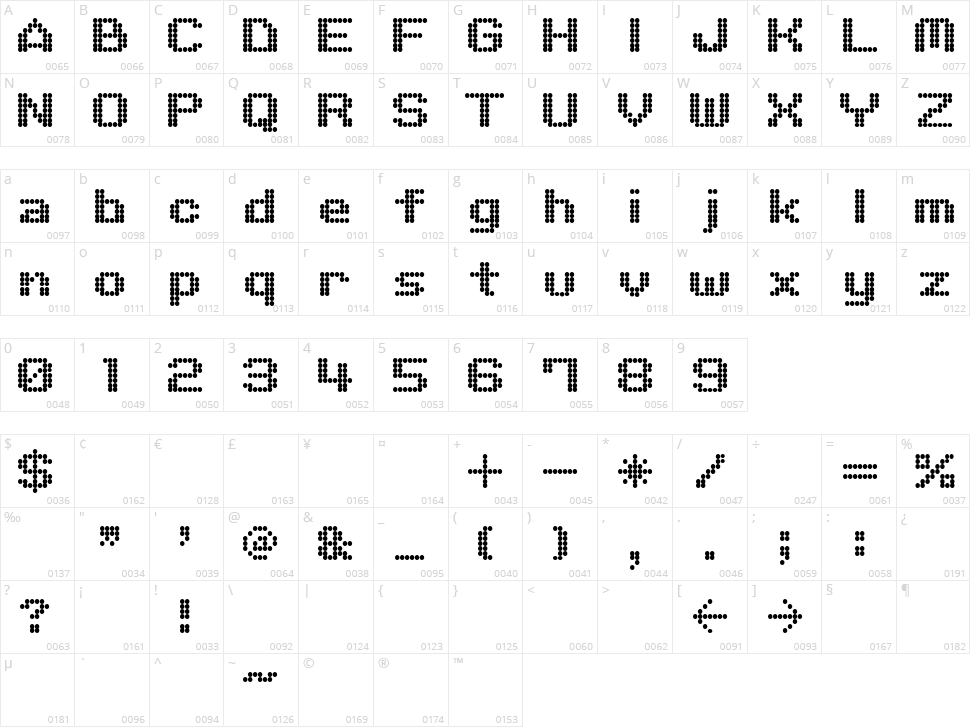 M06 Quadra Character Map