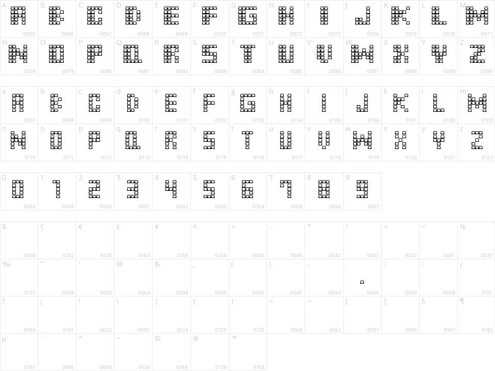 M31 Monkey Kong Character Map