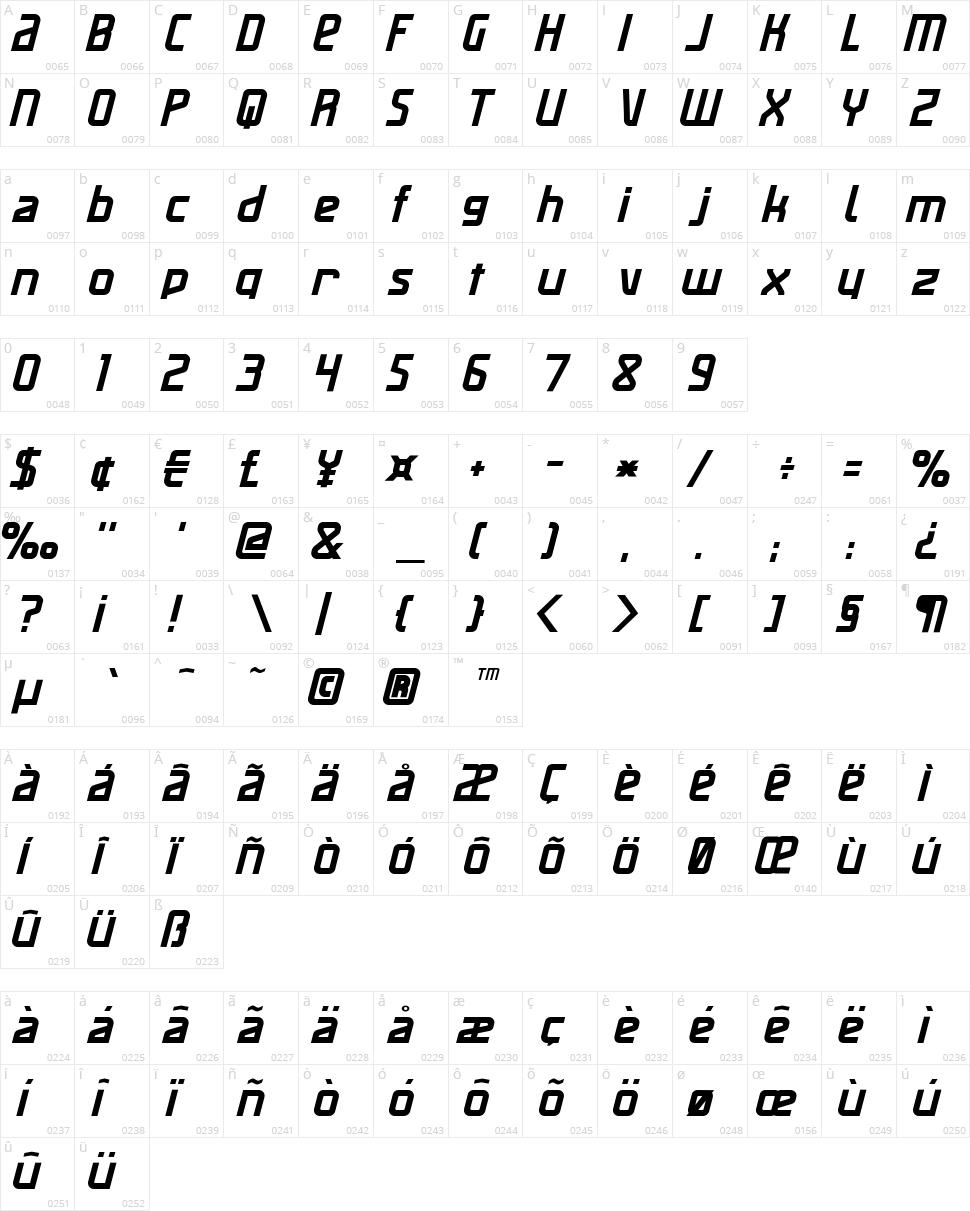 Maas Slicer Character Map