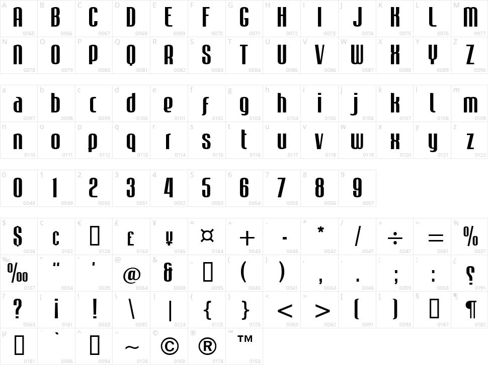 Mabella Character Map