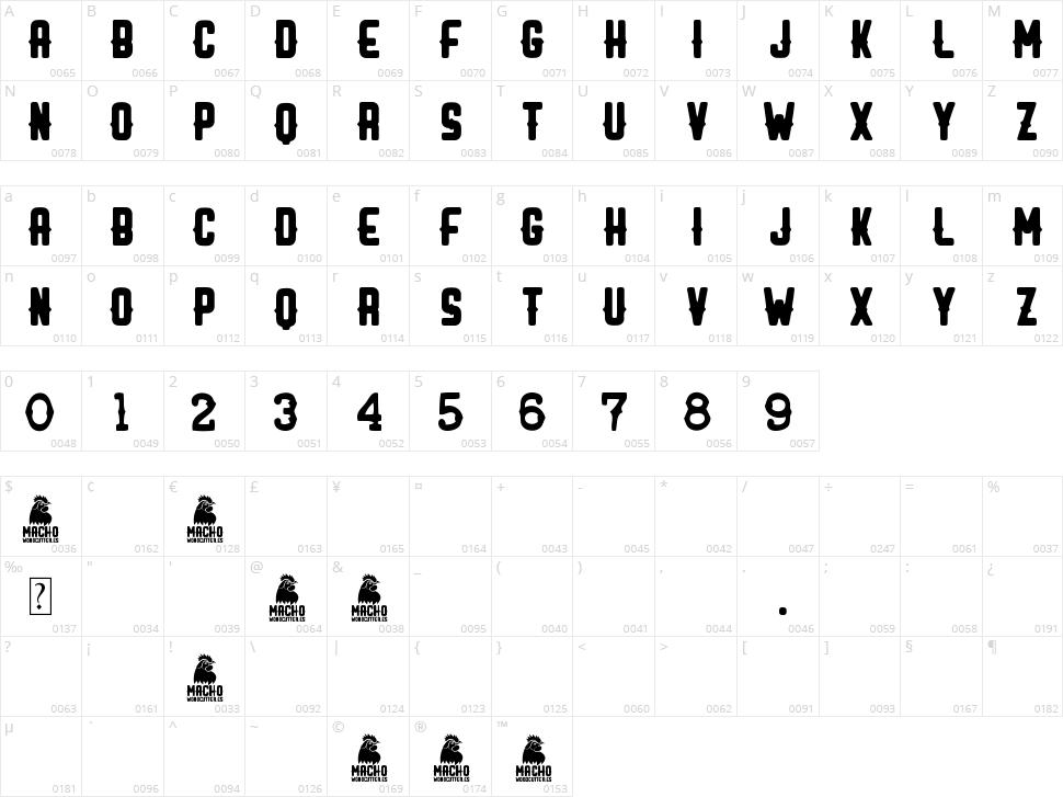 Macho Character Map