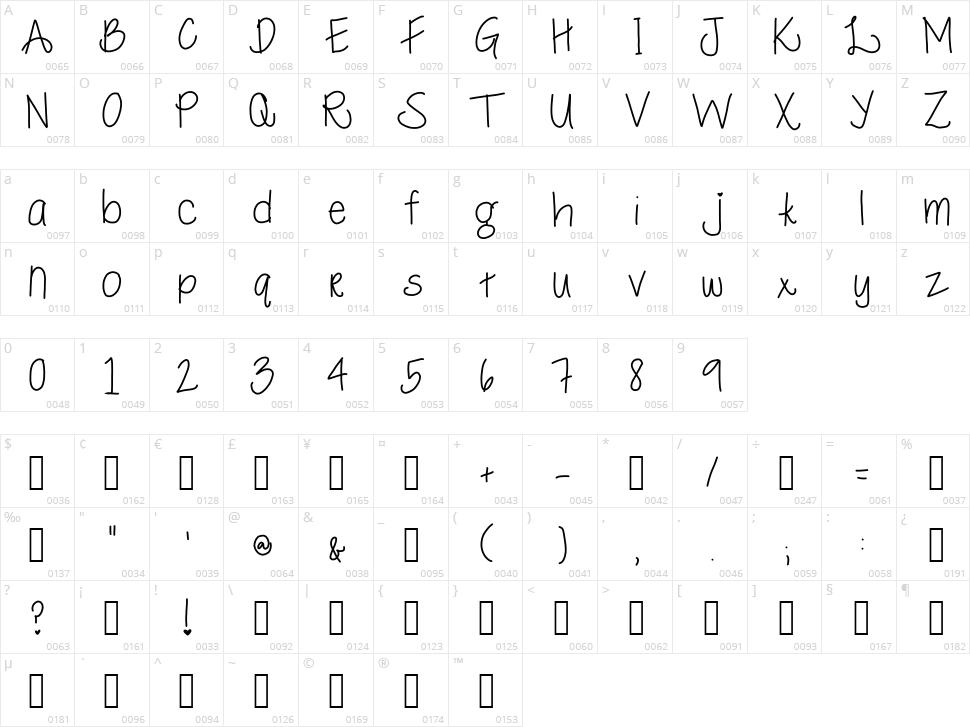 Macy Roo Character Map