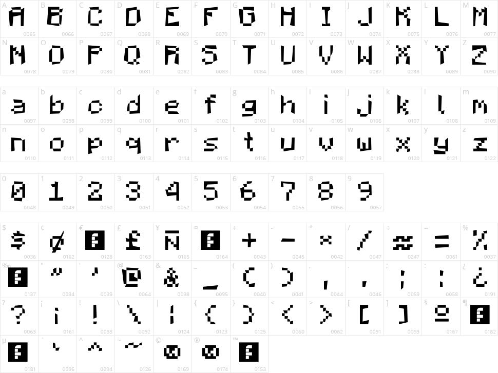 Mad Pixels Character Map