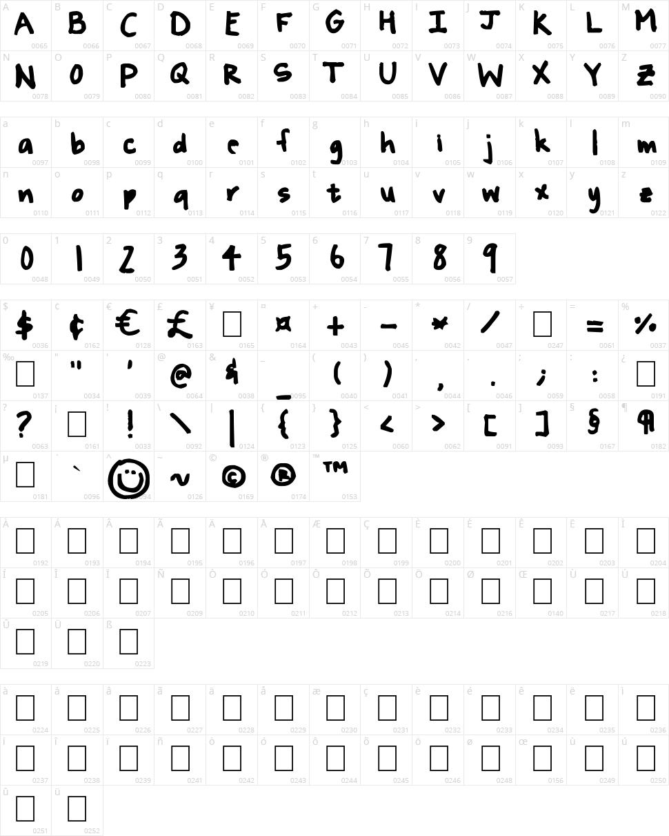 Madman Character Map