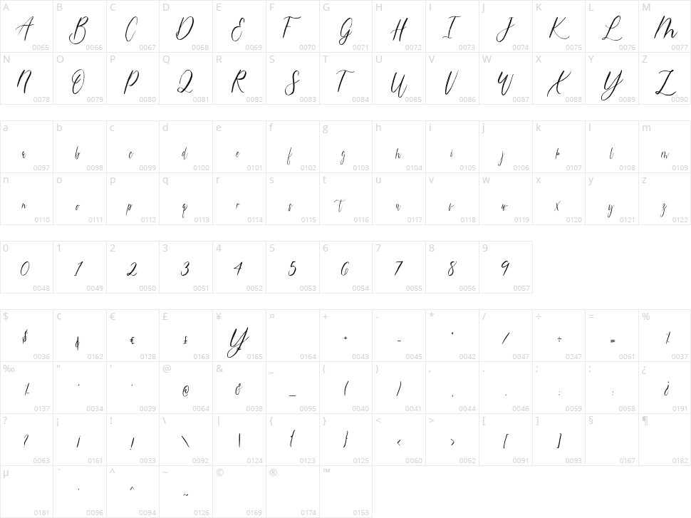 Magdalena Script Character Map