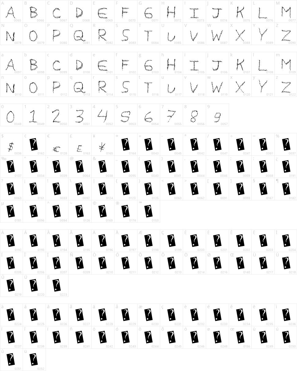 Magic Scribble Character Map