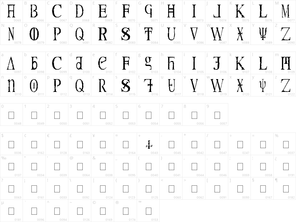 Magna Veritas Character Map