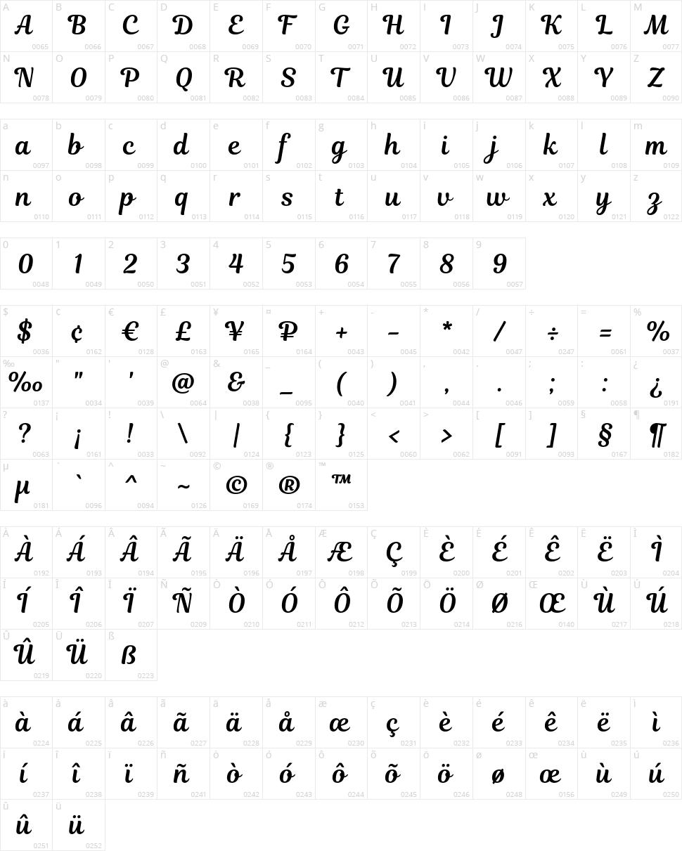 Magnolia Script Character Map
