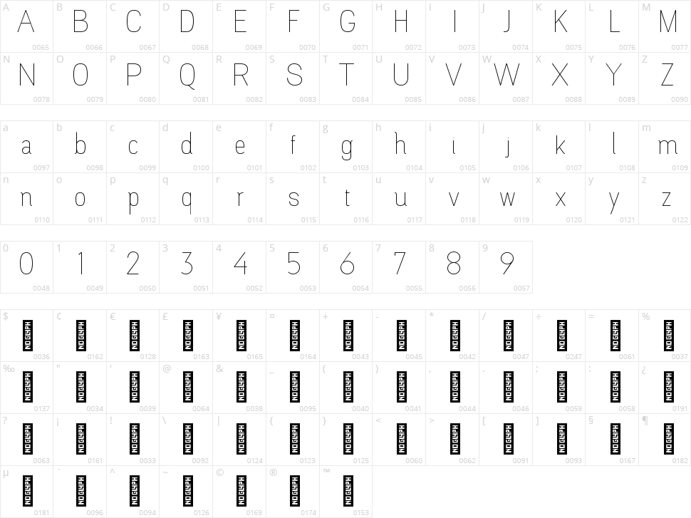 Magnolla Character Map