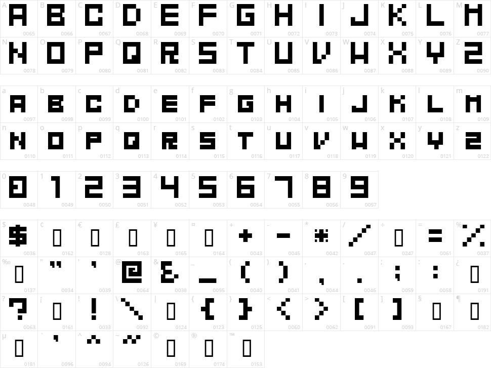 Mahawa Character Map