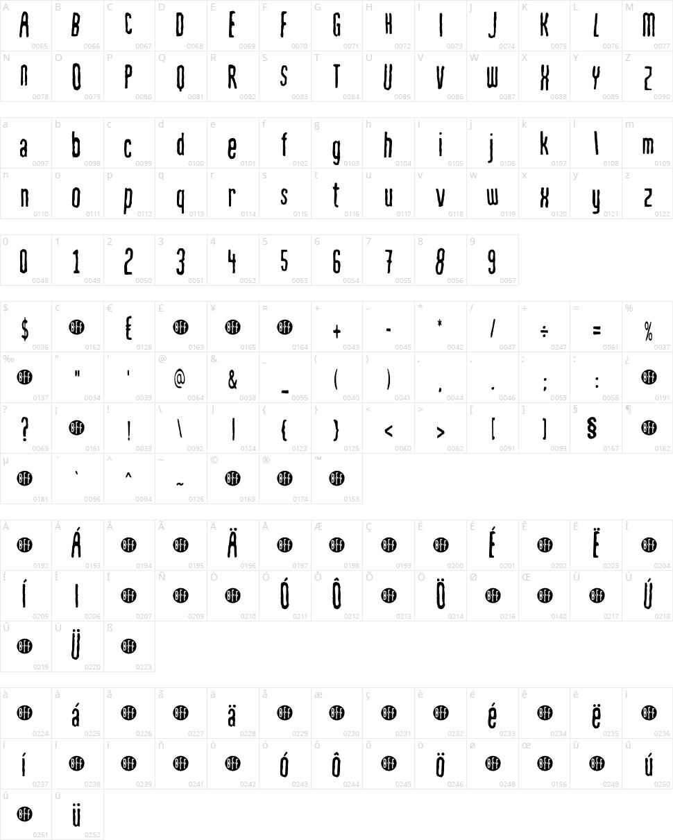 Mahrpedig Sans Character Map