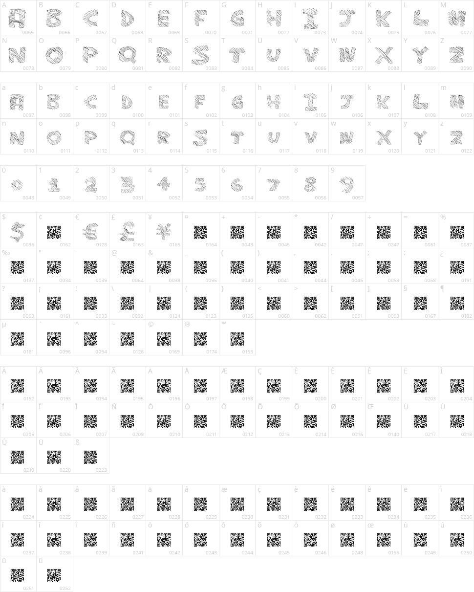 Major Sketchy Character Map