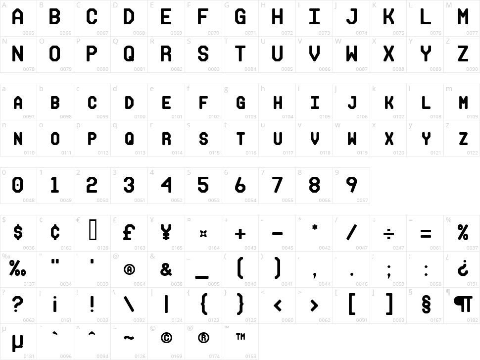 Makisupa Character Map