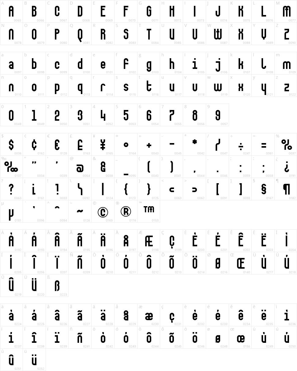 Makushka Character Map