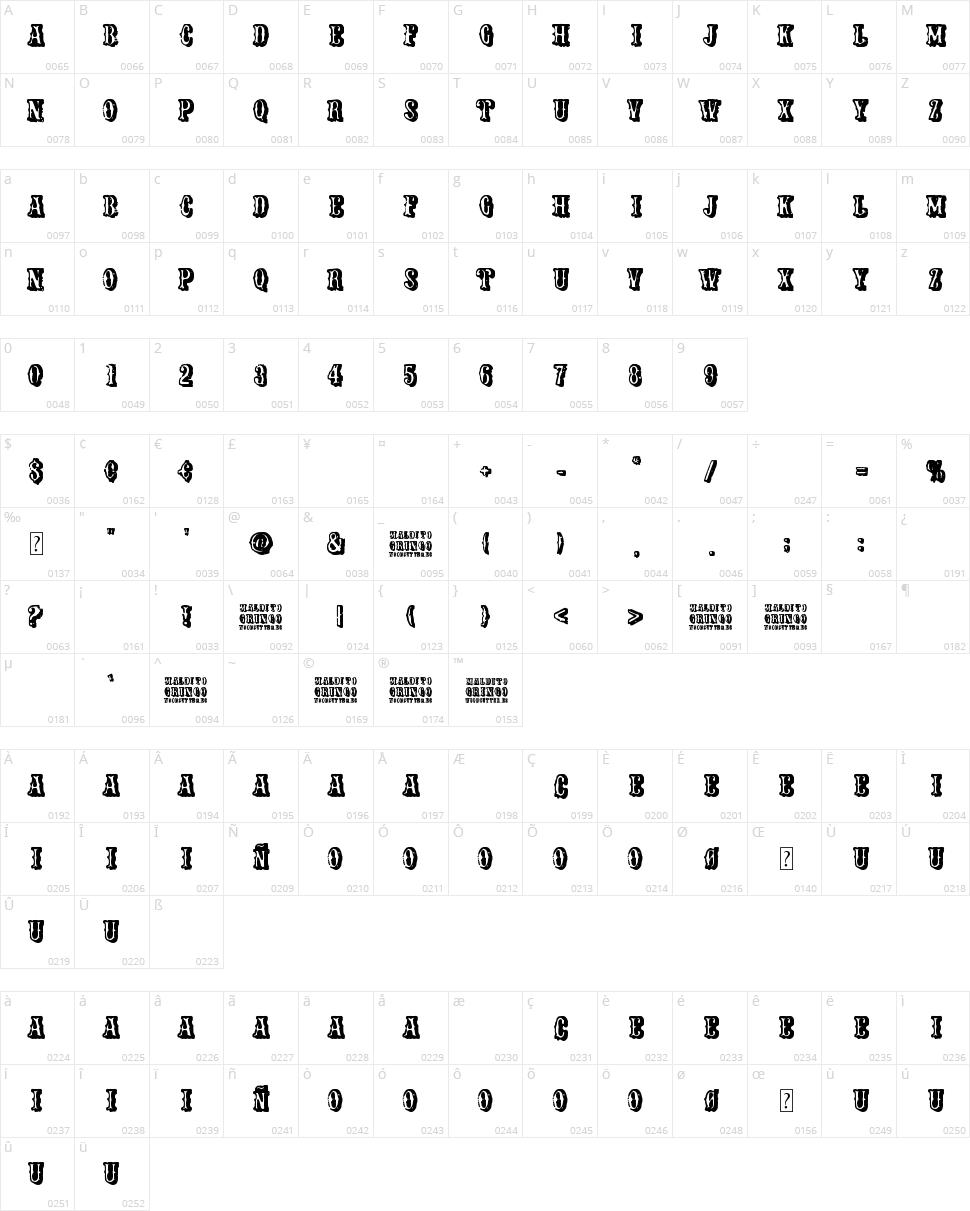 Maldito Gringo Character Map