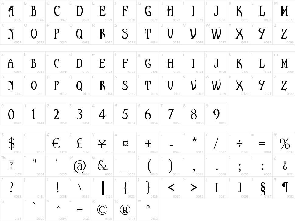 Malefic Font Character Map