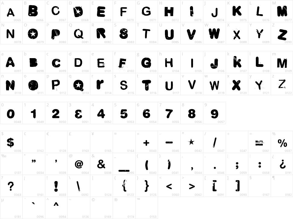 Malgecito Character Map