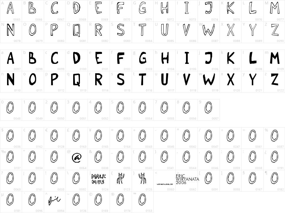 Malkmus Erc 001 Character Map