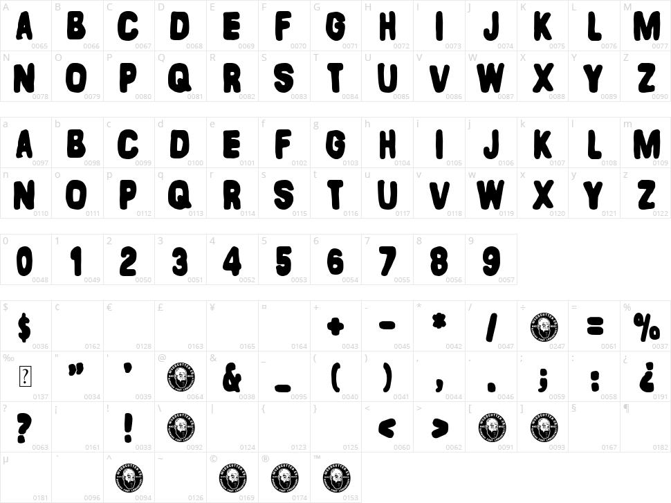 Malos Habitos Character Map