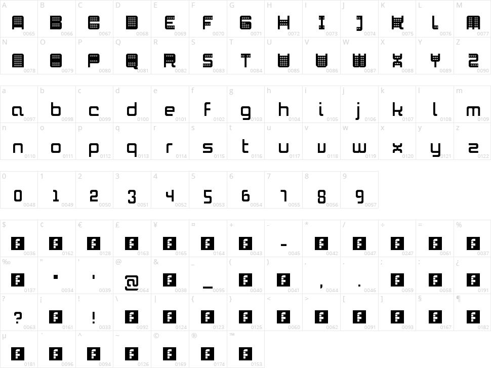 Mambo Character Map