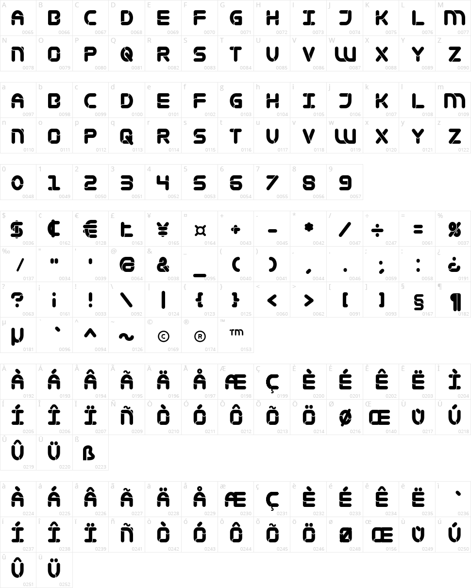 Mametosca 026 Character Map