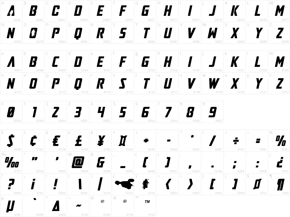 Mandalore Character Map