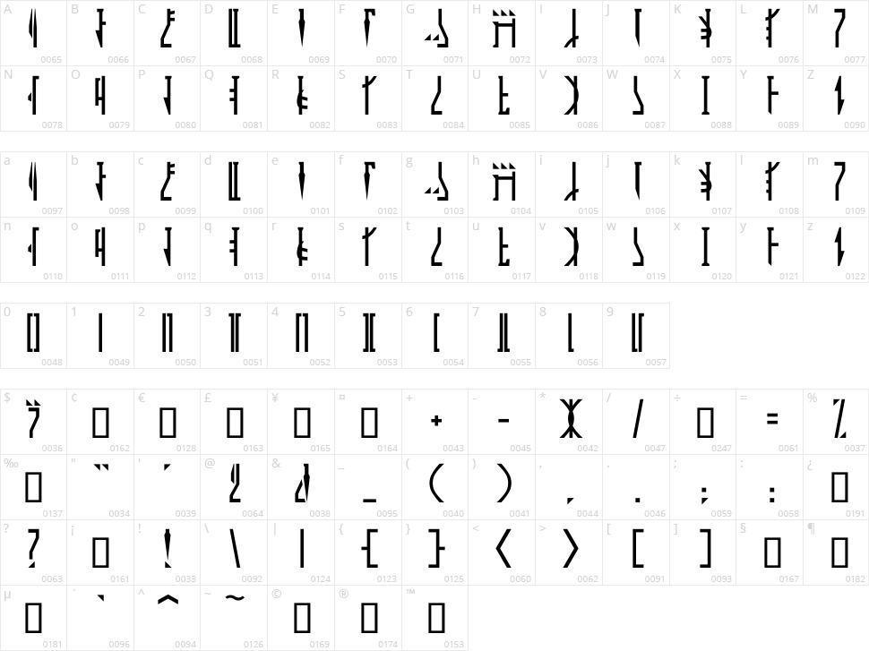 Mandalorian Character Map