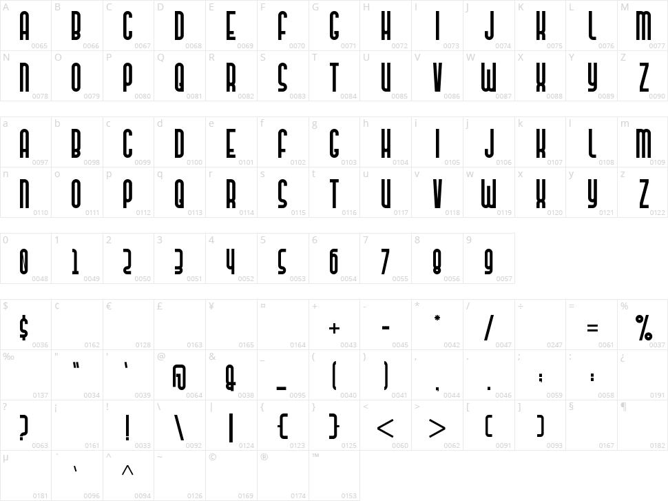 Mandan Character Map