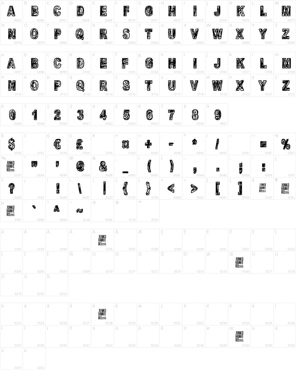 Mandelio Di Paedre Character Map