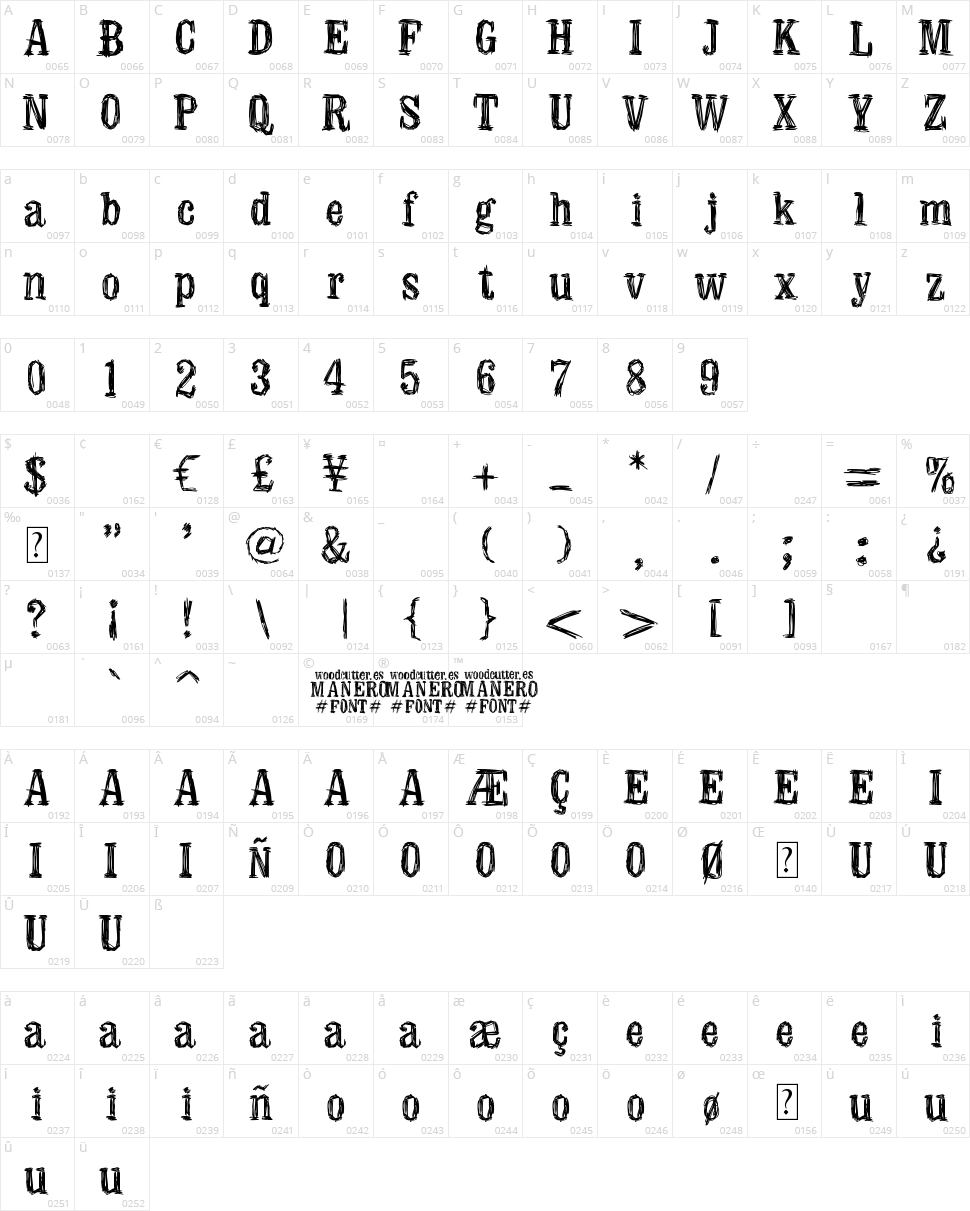 Manero Character Map