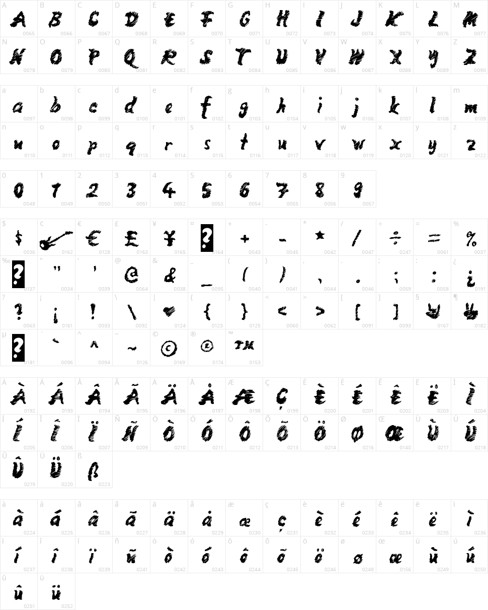 Mango Scribble Character Map